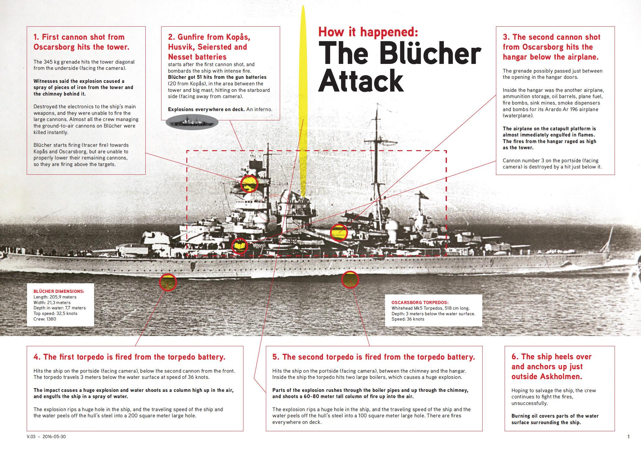 Blucher_Attack_overview.jpg
