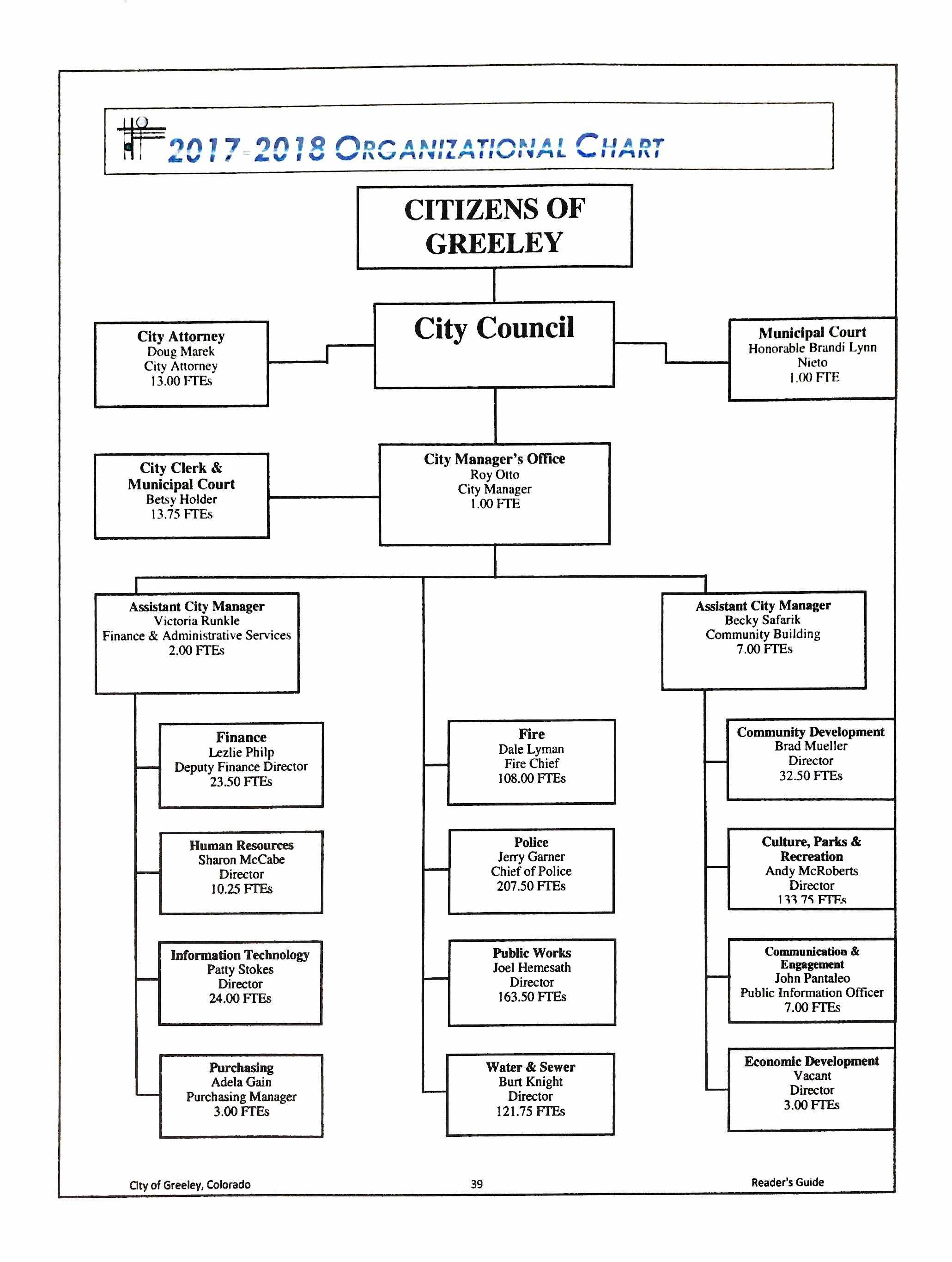 2018 Greeley Gov Organizational Chart.jpg