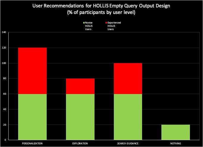 User Recommendations 2.jpg