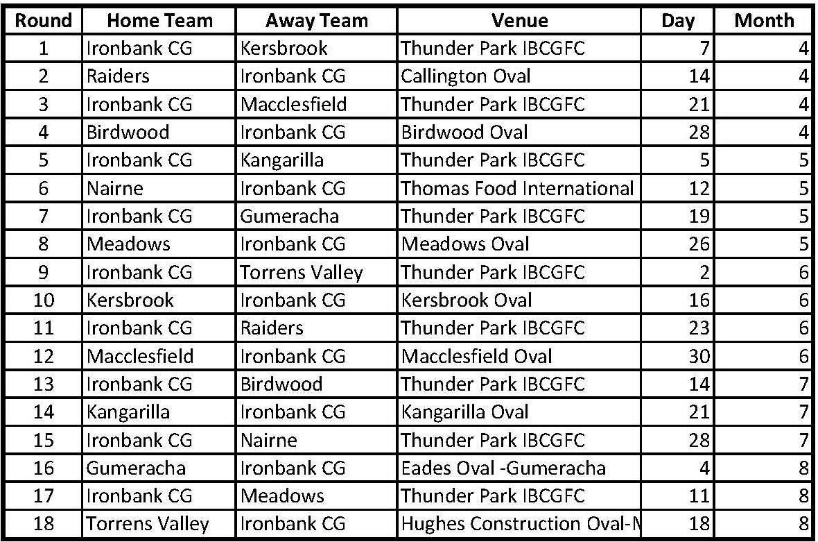 2018 IBCGFC Div 2 Fixtures.jpg
