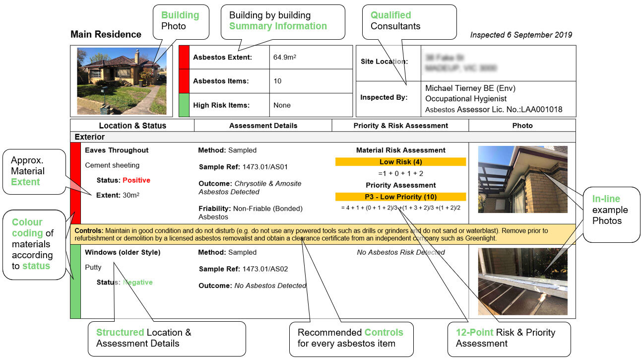 Asbestos Check Melbourne Reports by Greenlight - Clear reporting with in-line photos and summary information for each building