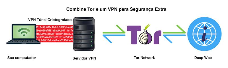 Tor-VPN.png