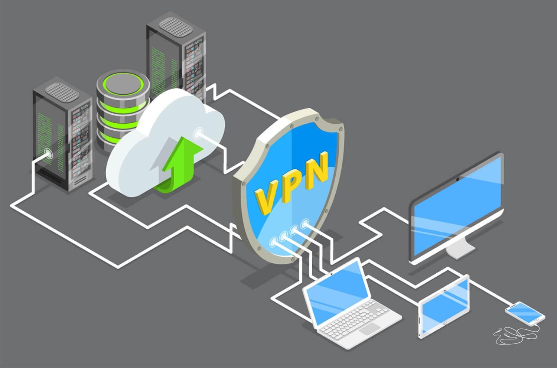 Uma VPN protege seus dados na rede