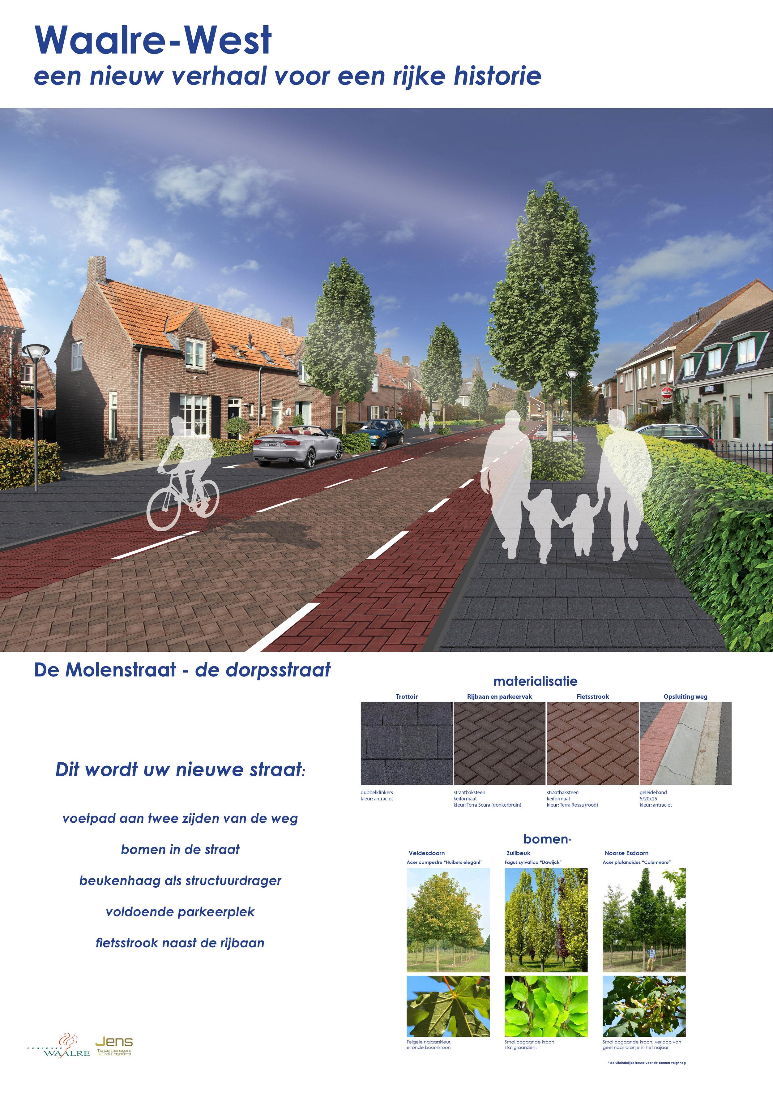 presentatieposter Molenstraat tot de Markt.jpg