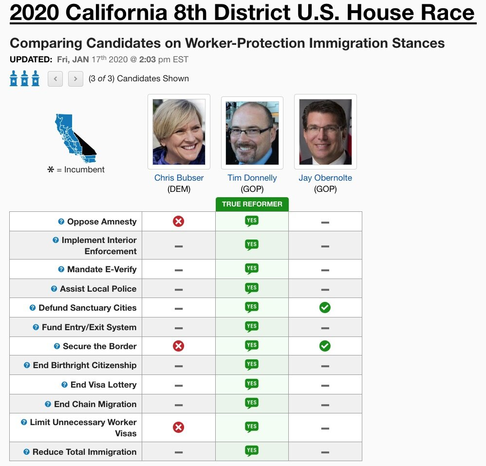 tim-is-the-natural-choice-for-republican-district-8-ca.jpg