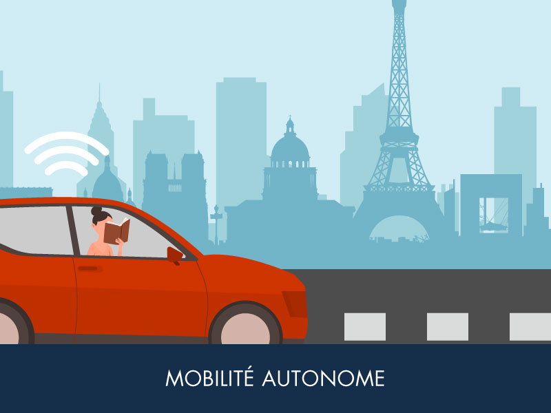 Des centaines de navettes autonomes sont déjà en circulation et les voitures 100% autonomes seront mises sur le marché vers 2025
