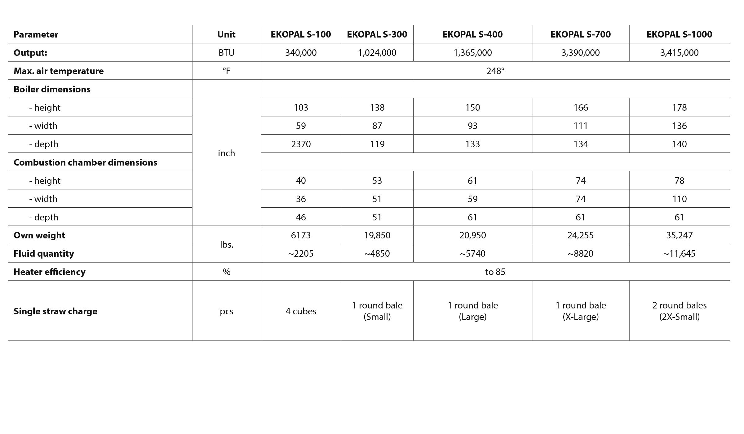 ekopal-rm-chart.jpg