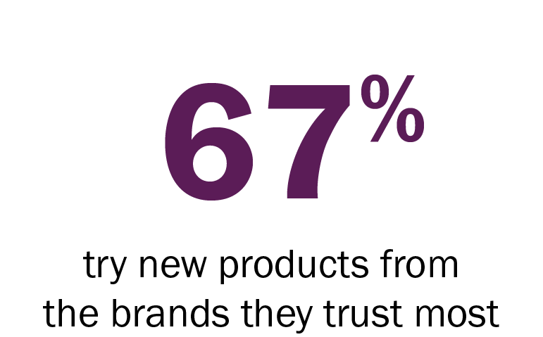 67_try_new_products.png
