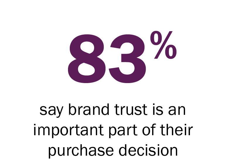 83_brand_trust.png
