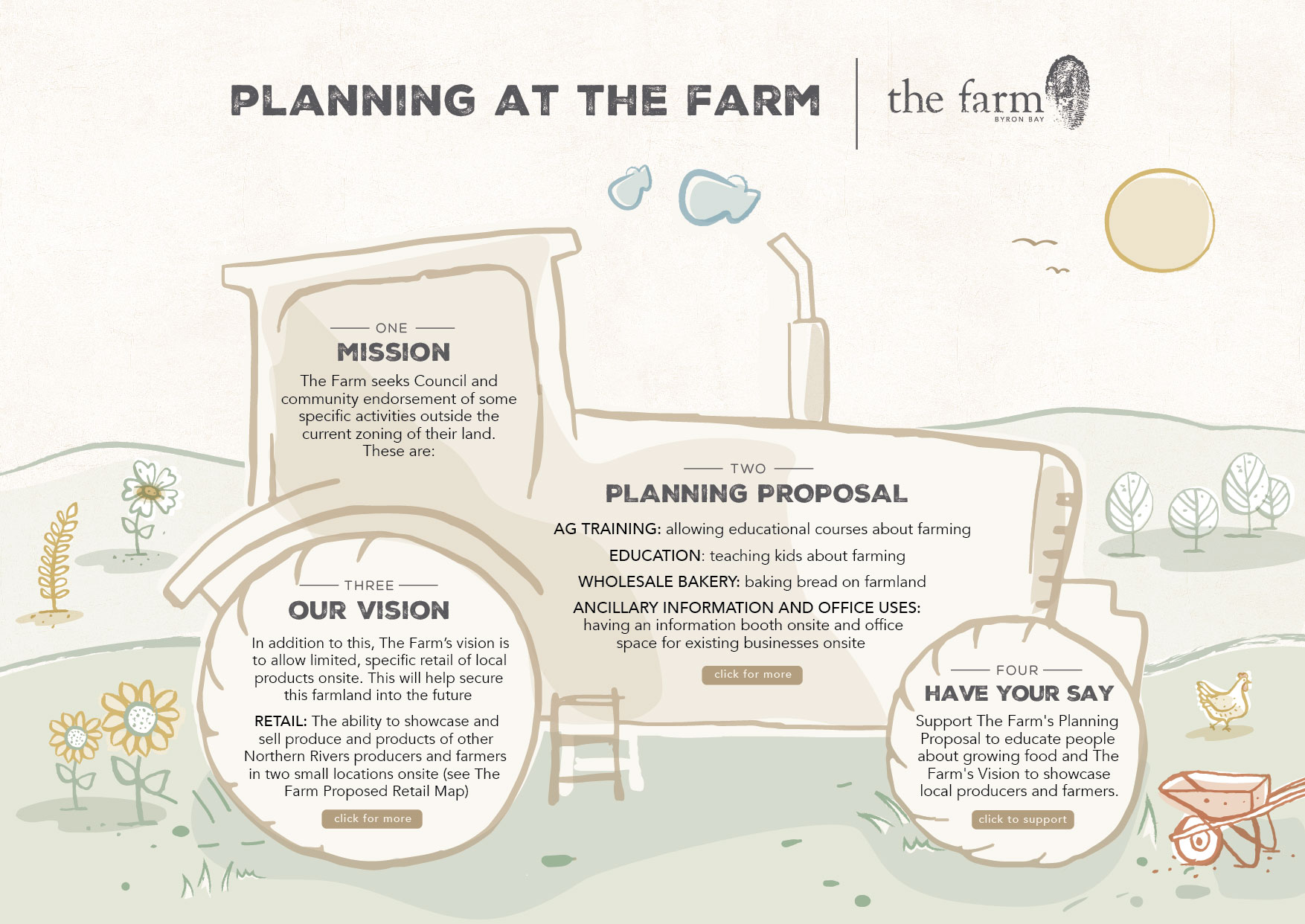 TheFarm_Tractor One Pager Doc v5-01.jpg