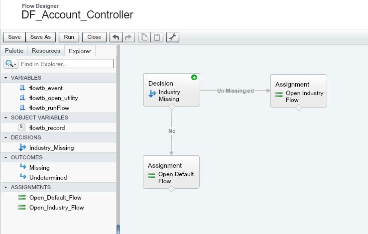 Account controller Flow
