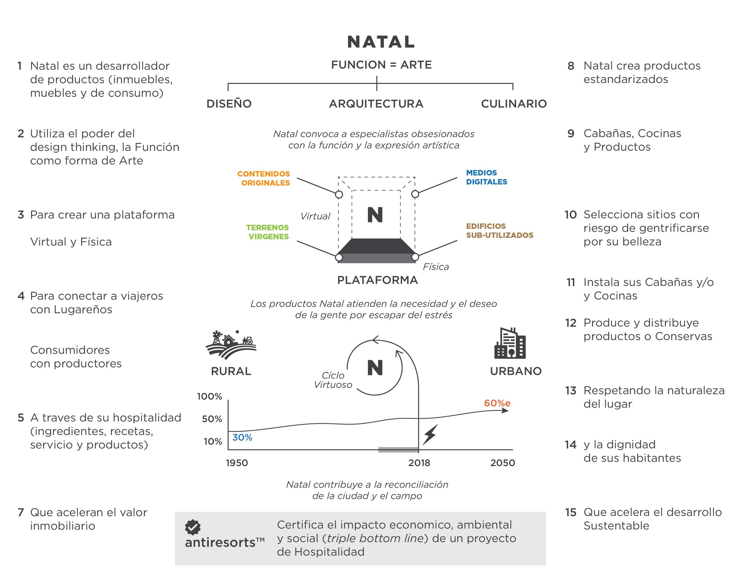 NATAL CONCEPTO v1-01.jpg