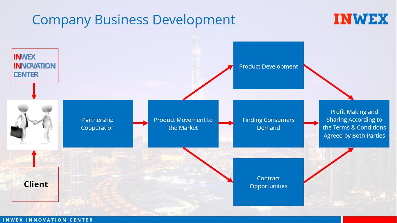 Company Business Development.png