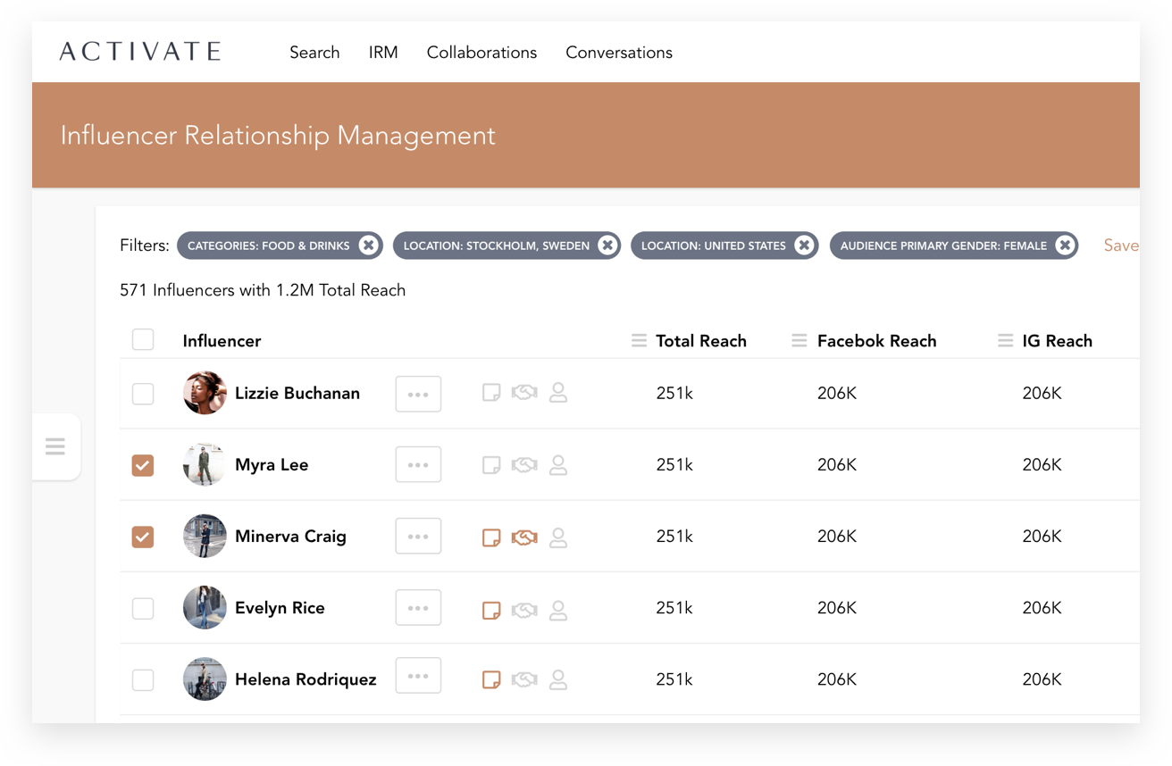 Manage and Scale Meaningful Relationships - IRM allows you to cultivate and track thousands of influencer relationships from one place. Log custom data about each influencer to search and filter for later.Identify your top performers and utilize our automation features to re-engage them at scale.
