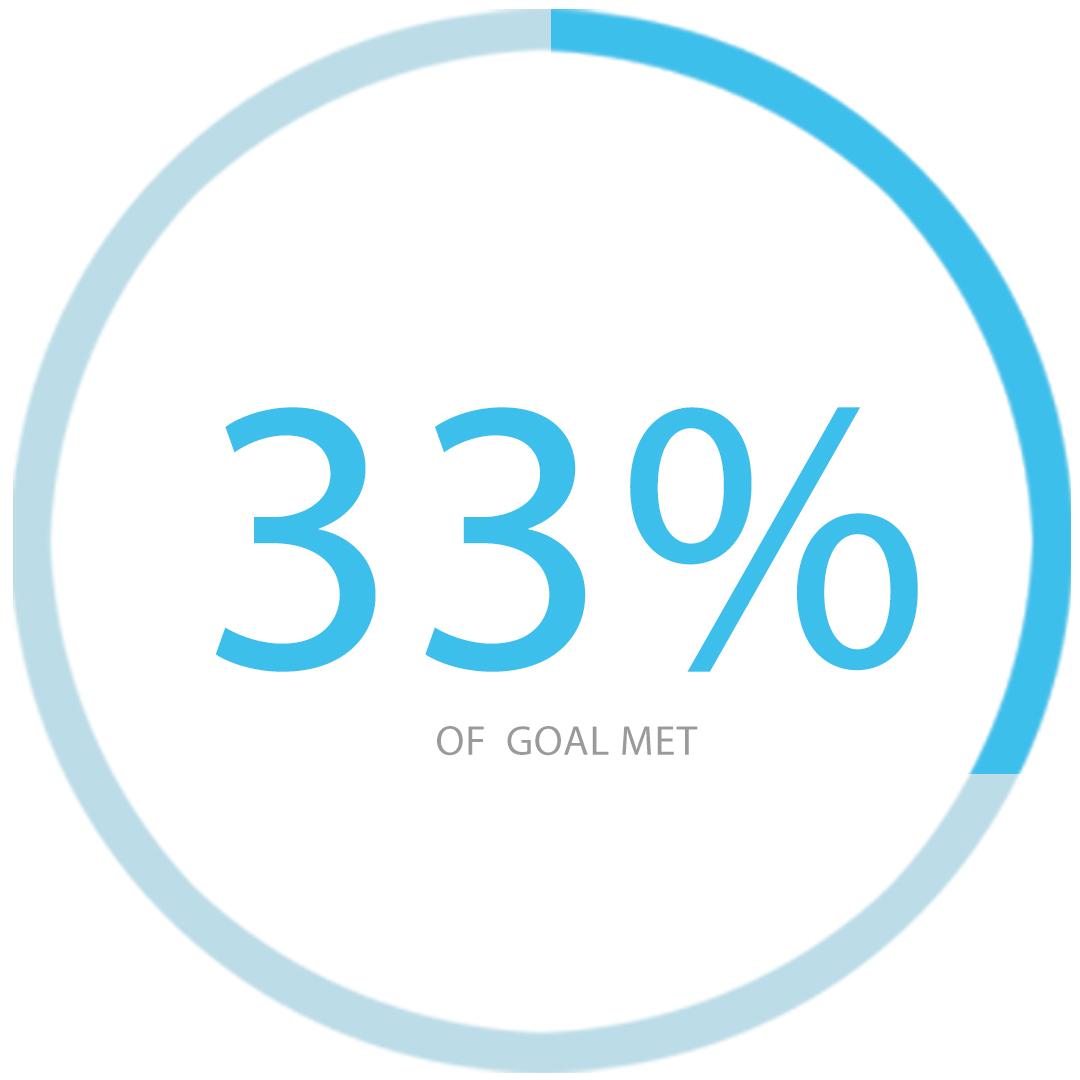 their-HOUSE-percentage.jpg