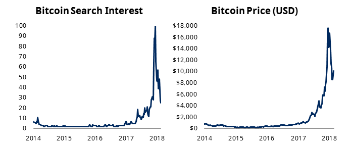 Bitcoin graph Marcus Faure.PNG