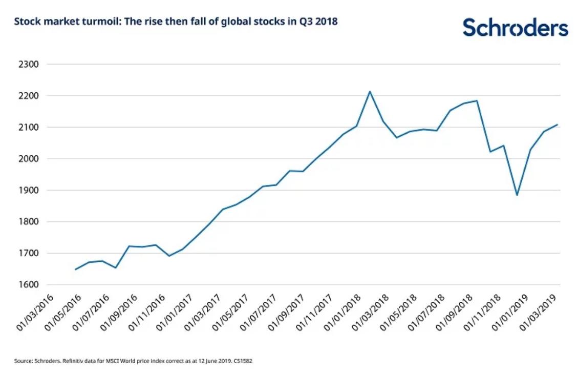 stock market jitters.PNG