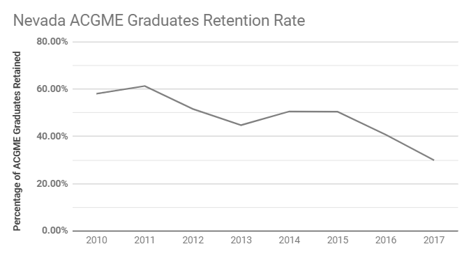 acgme grad rate.png