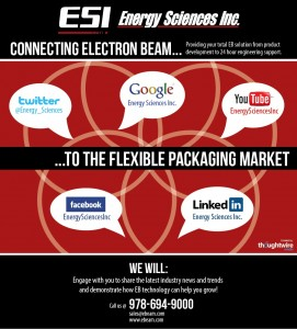 social-media-infographic-v6-271x300.jpg