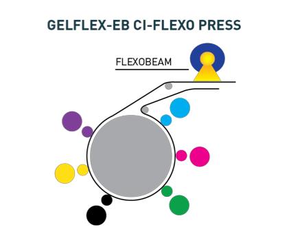 gelflex_2.png