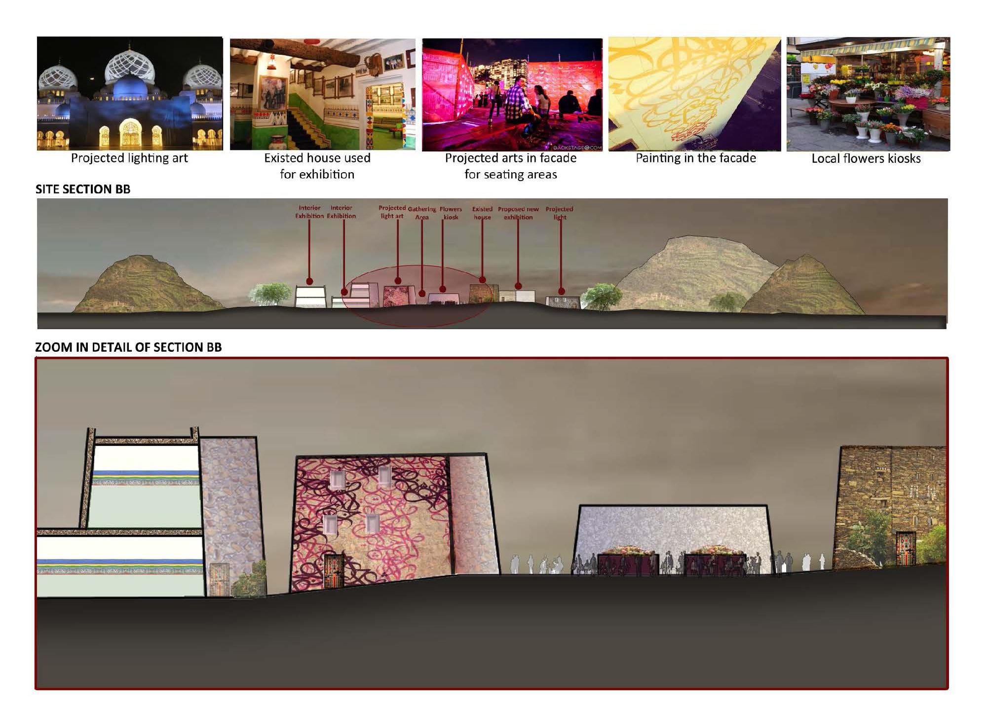 Final  Presentation.Huda Al-Jefri,Nedaa Al-Shaikhy, Sara Mohamed & Doaa Tarabzouni. ITCTAP. 8.1..2015_Page_73 copy 2.jpg