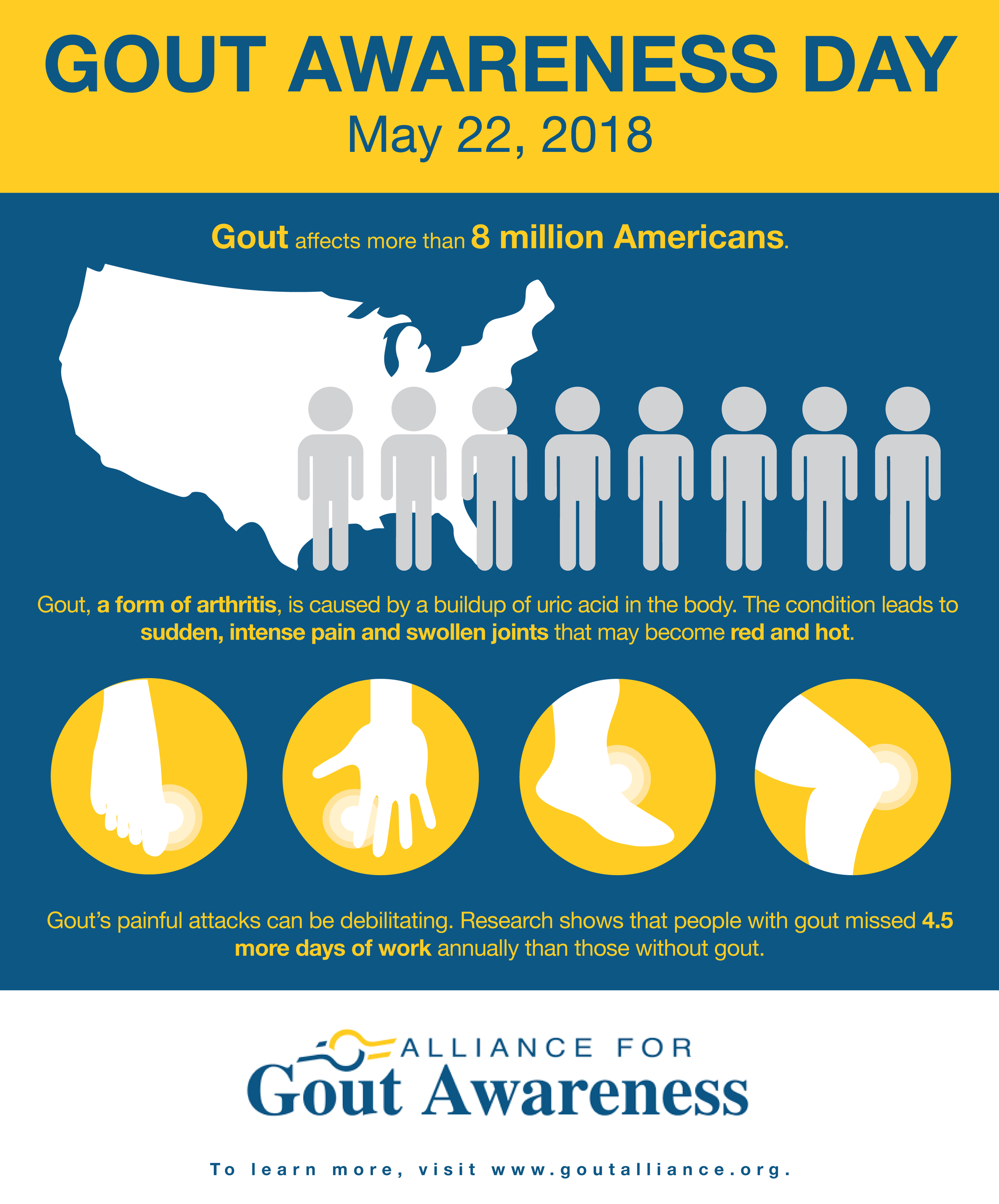 gout-awareness-day-graphic-2.png