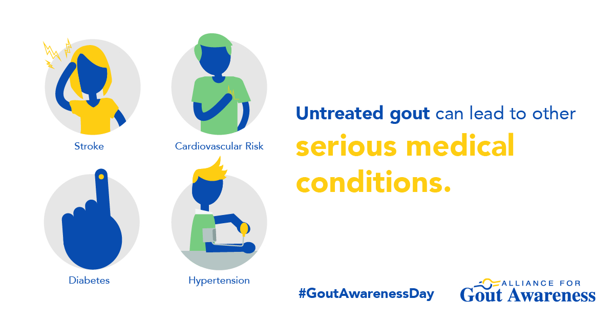 AGA_Gout Awareness Day_May 2019_4.jpg