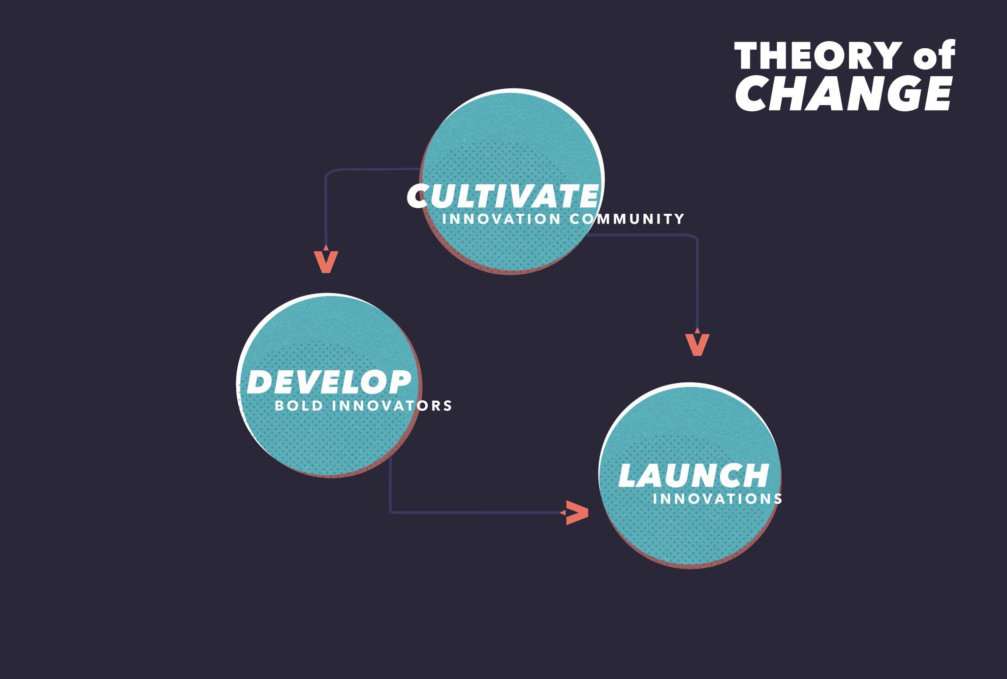 Theory-of-Change.jpg