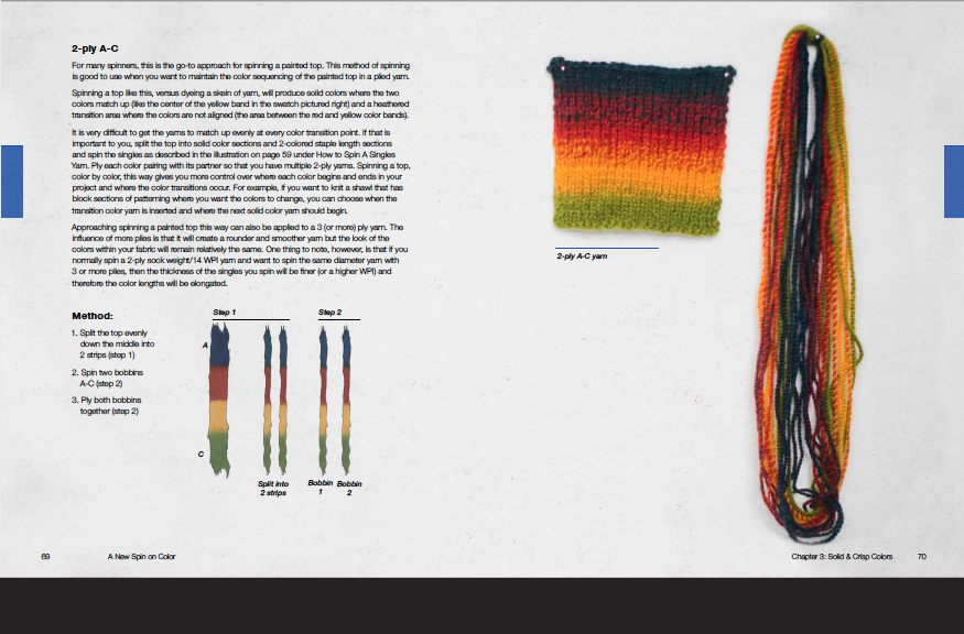 Techniques are clearly illustrated with diagrams including a skein and knitted swatch for visual comparison.