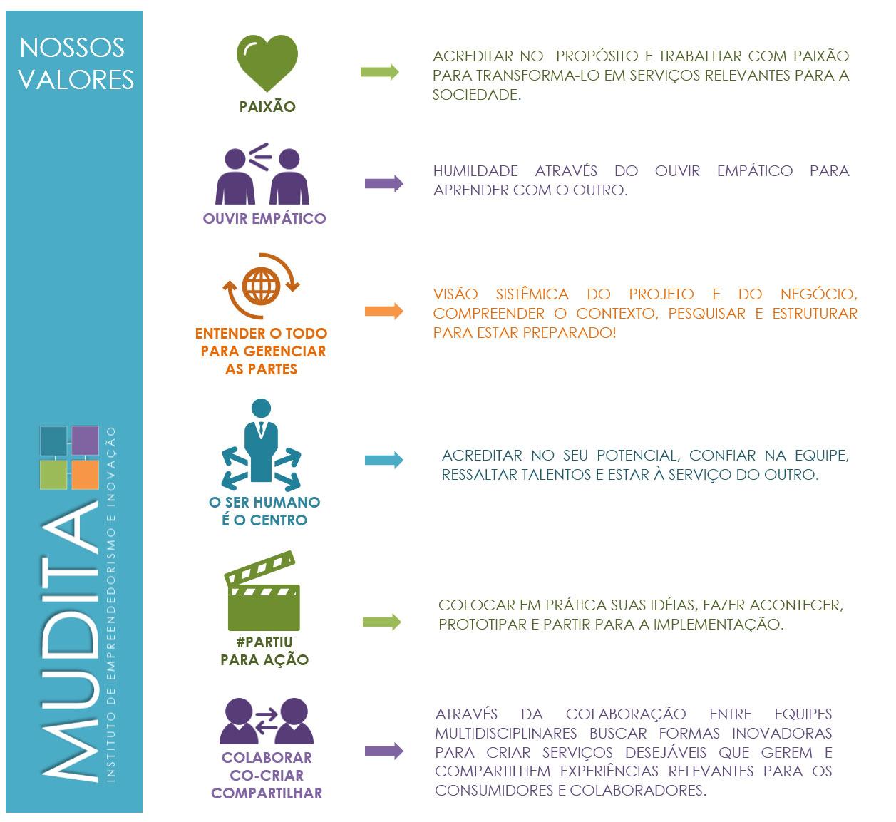blog-instituto-mudita-valores-2.jpg