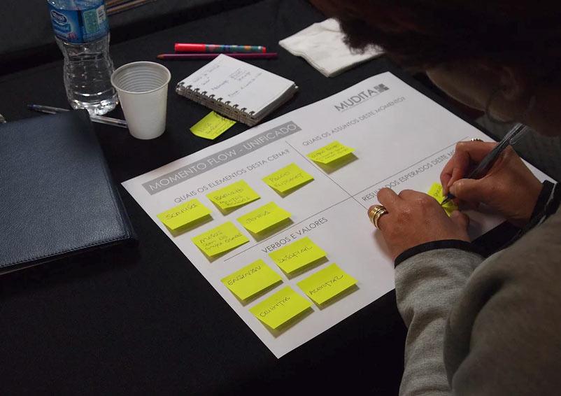 blog-instituto-mudita-workshop-de-proposito-mudita-2.jpg