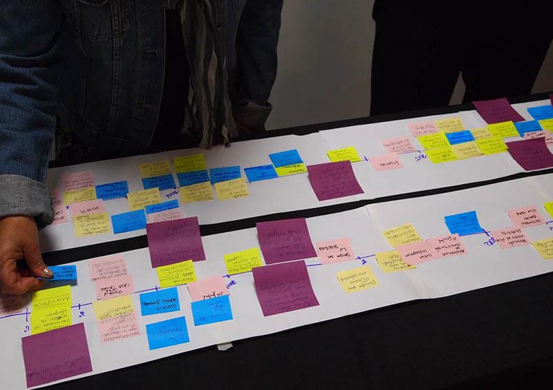 blog-instituto-mudita-workshop-de-proposito-mudita-3.jpg