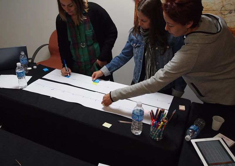 blog-instituto-mudita-workshop-de-proposito-mudita-5.jpg