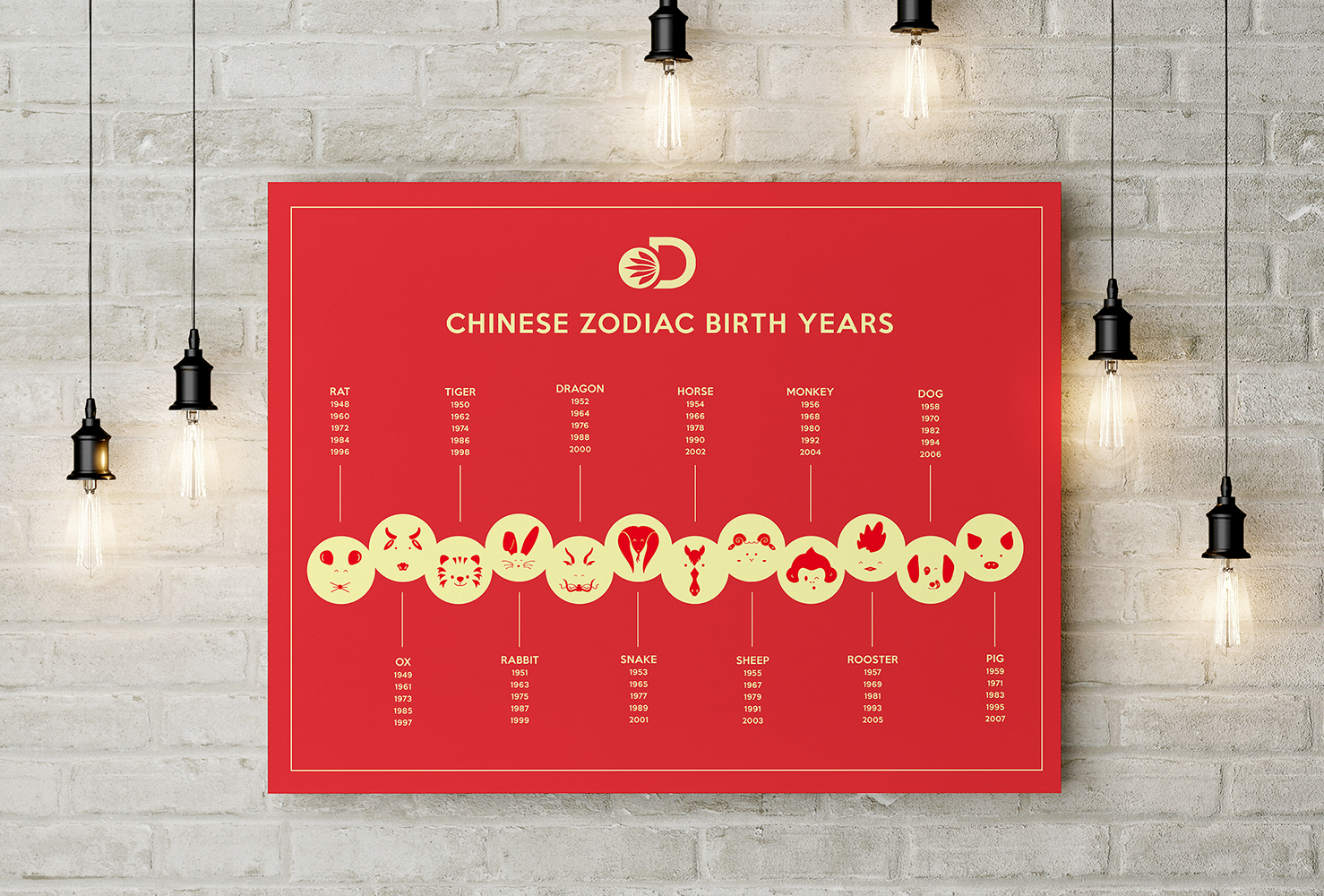 zodiac-chart-mockup resized.png