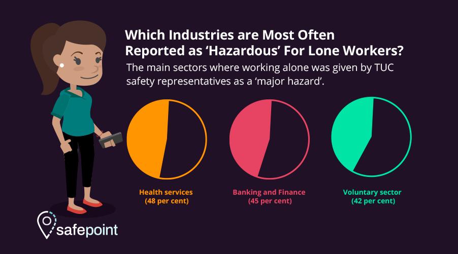 Hazards-2.png