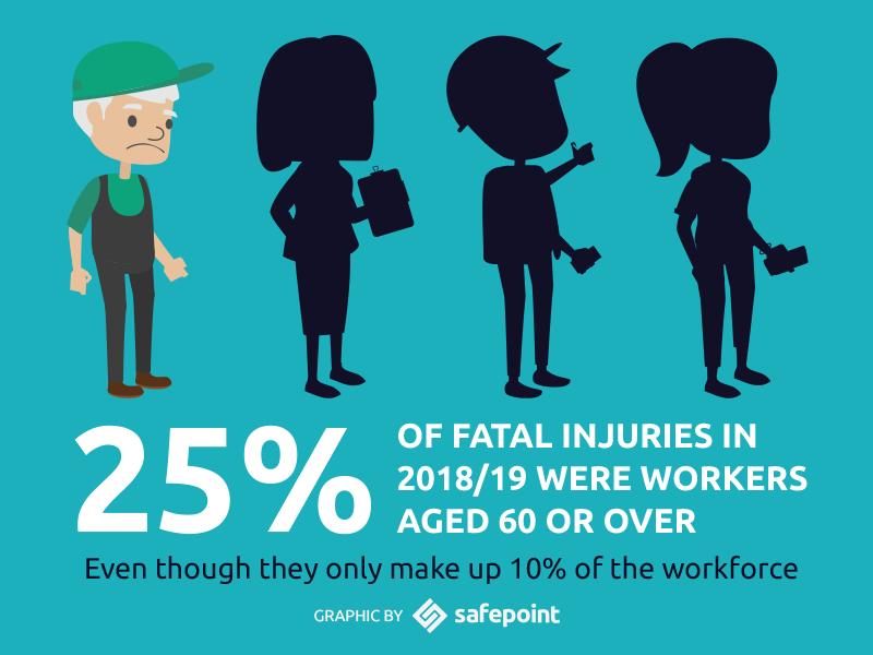 older-worker-injuries.png