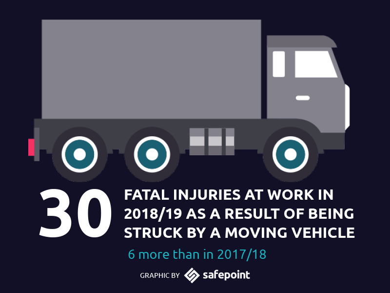 Fatal-injuries-moving-vehicle.png