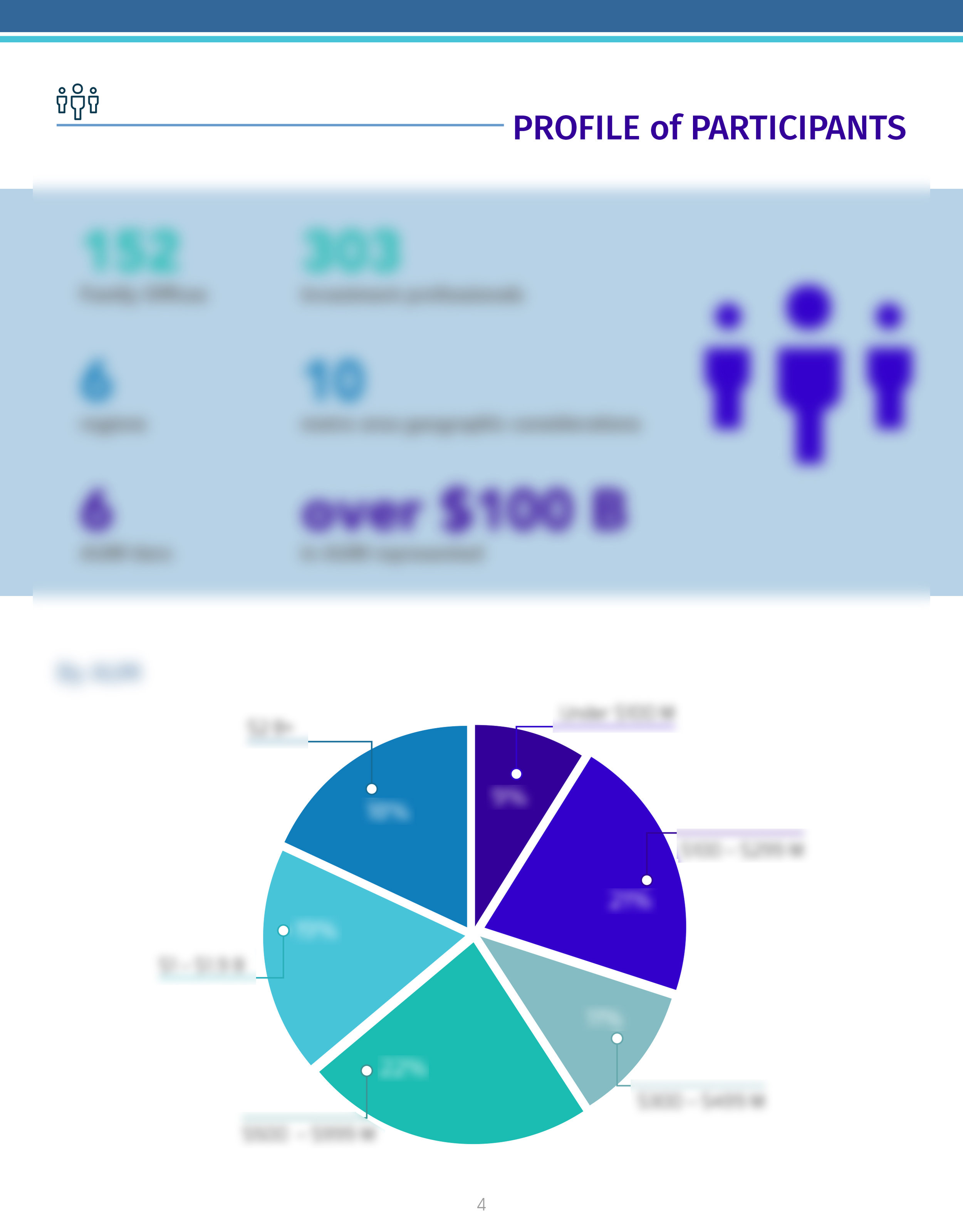 SFO-InvestmentProfessionals_p4.jpg