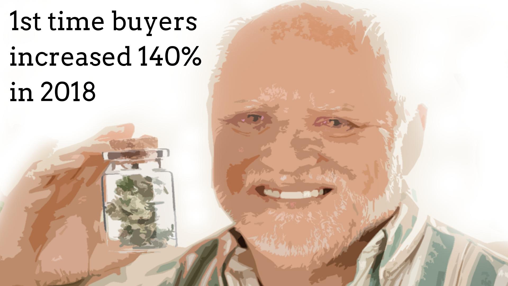 1st time buyers increased 140% in 2018.jpg