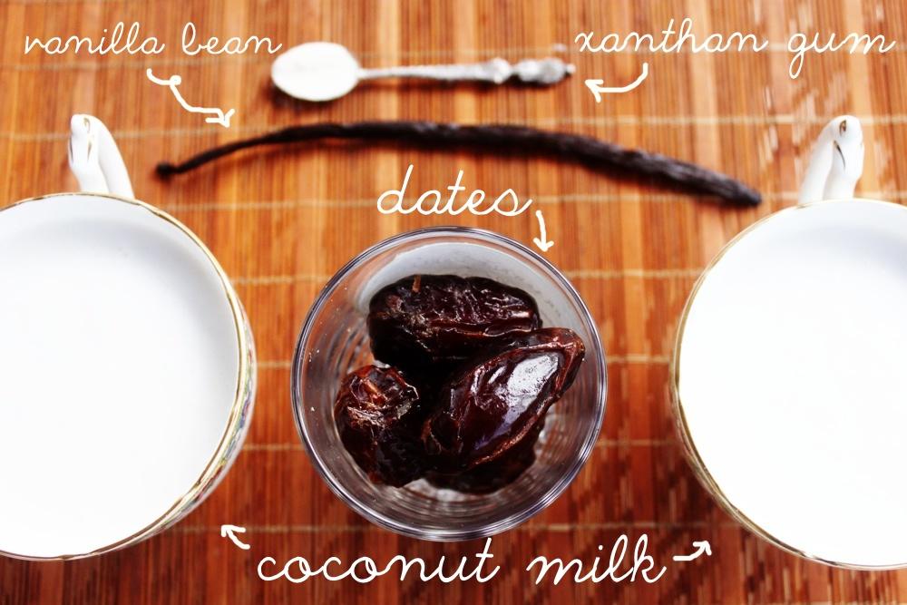 dates-ingredients-words.jpg