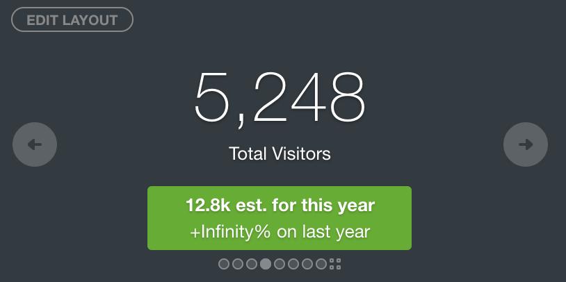 gs-visitors.png