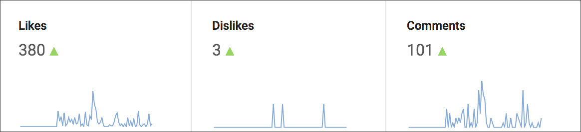 yt-likes-comments-min.png