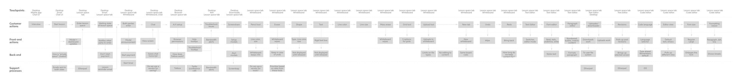 service-blueprint@2x.jpg