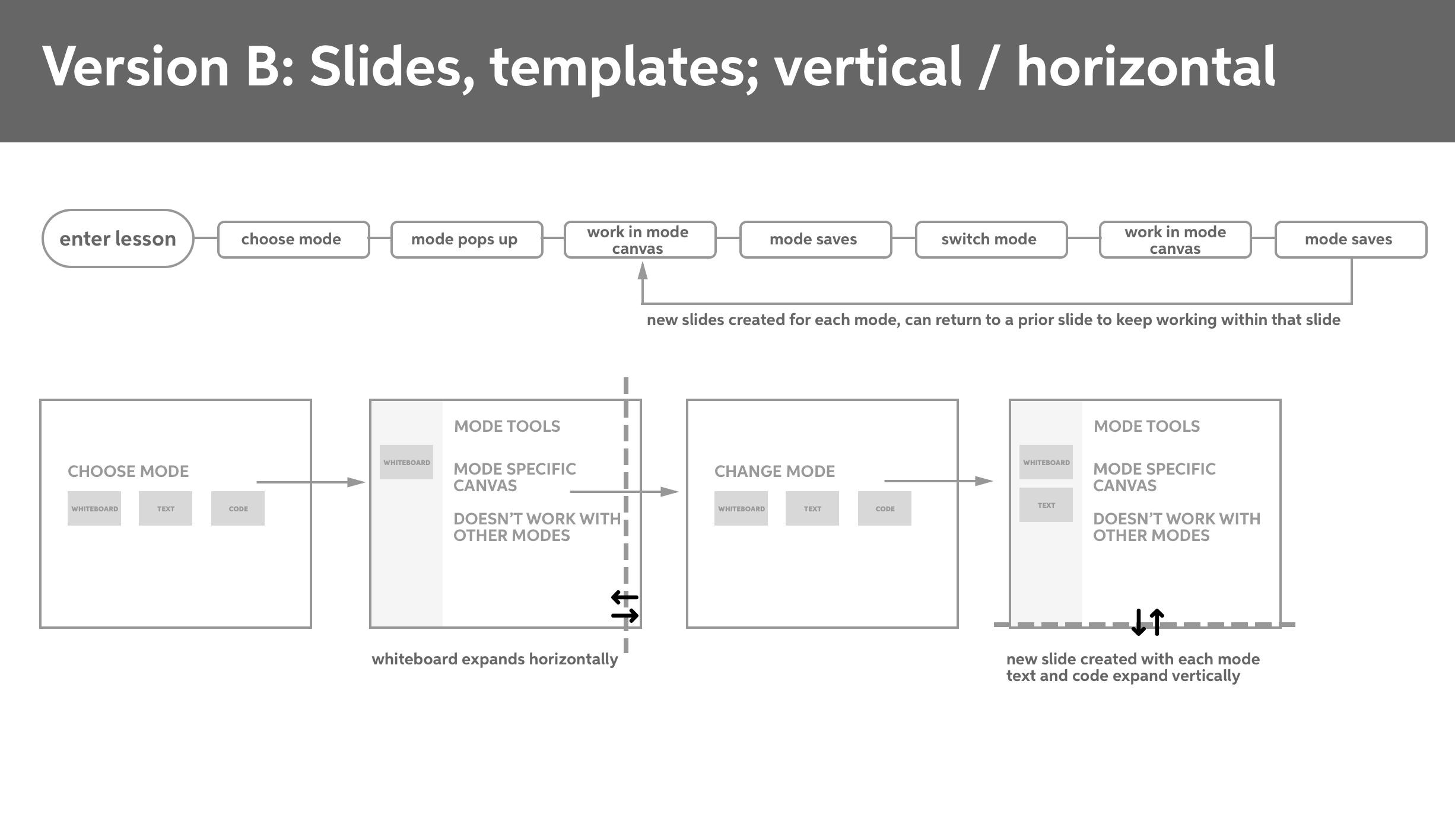 version B, iteration 2 -