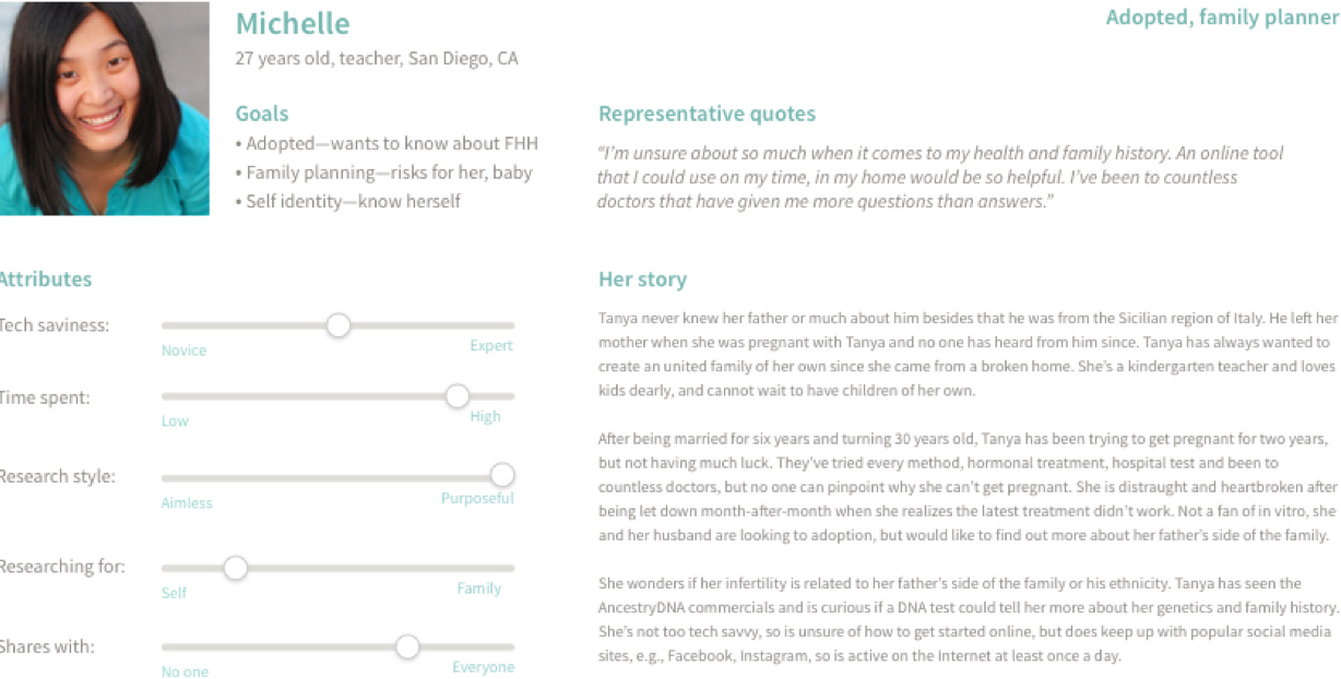 user research - Started with Ancestry's core segments that have interest in health and DNA. Did some live interviews and developed proto personas.