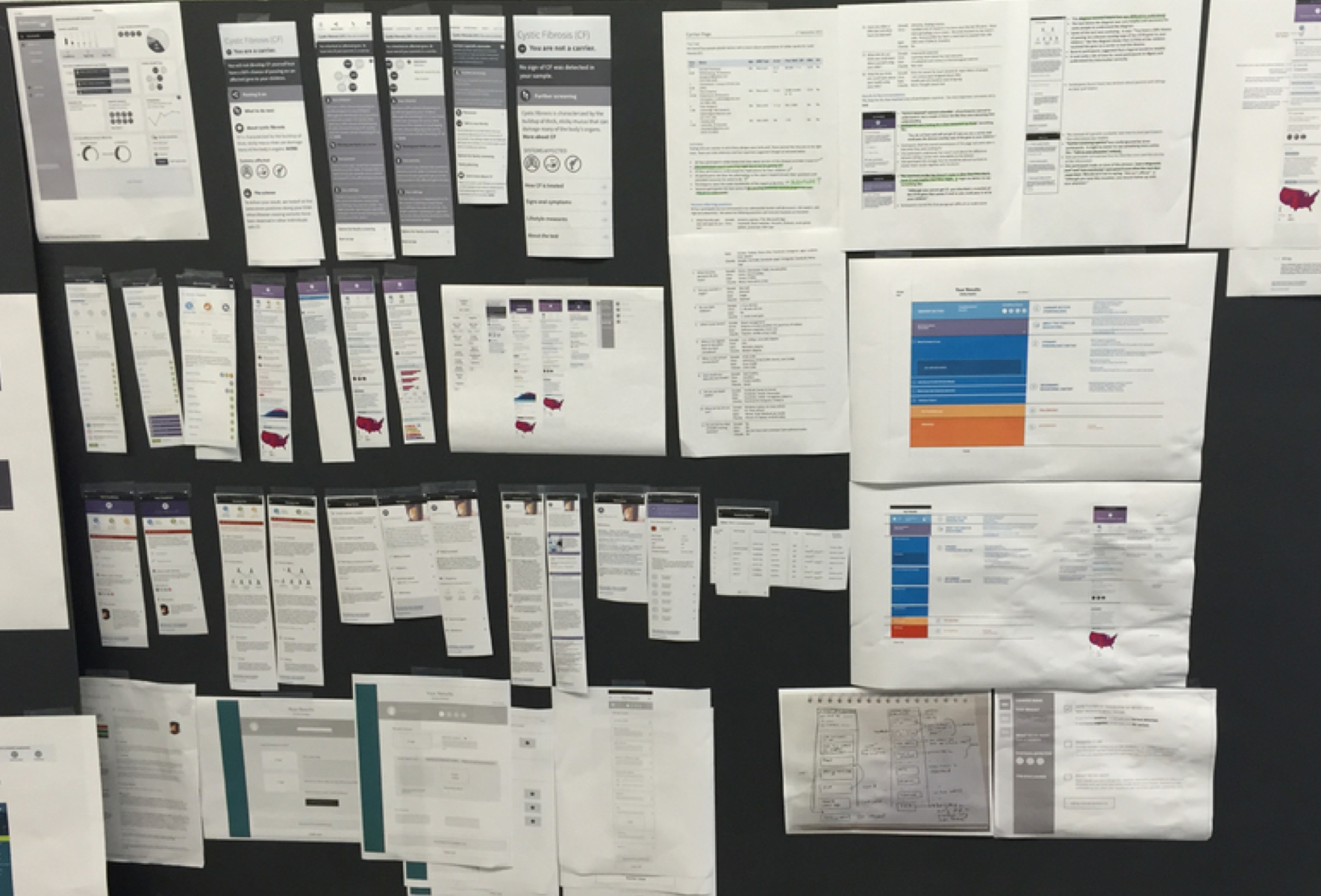 low fidelity mocks - This was our team board where we put up progress for critique and an office wall for stakeholders to comment on. It also helped see inconsistencies in design.