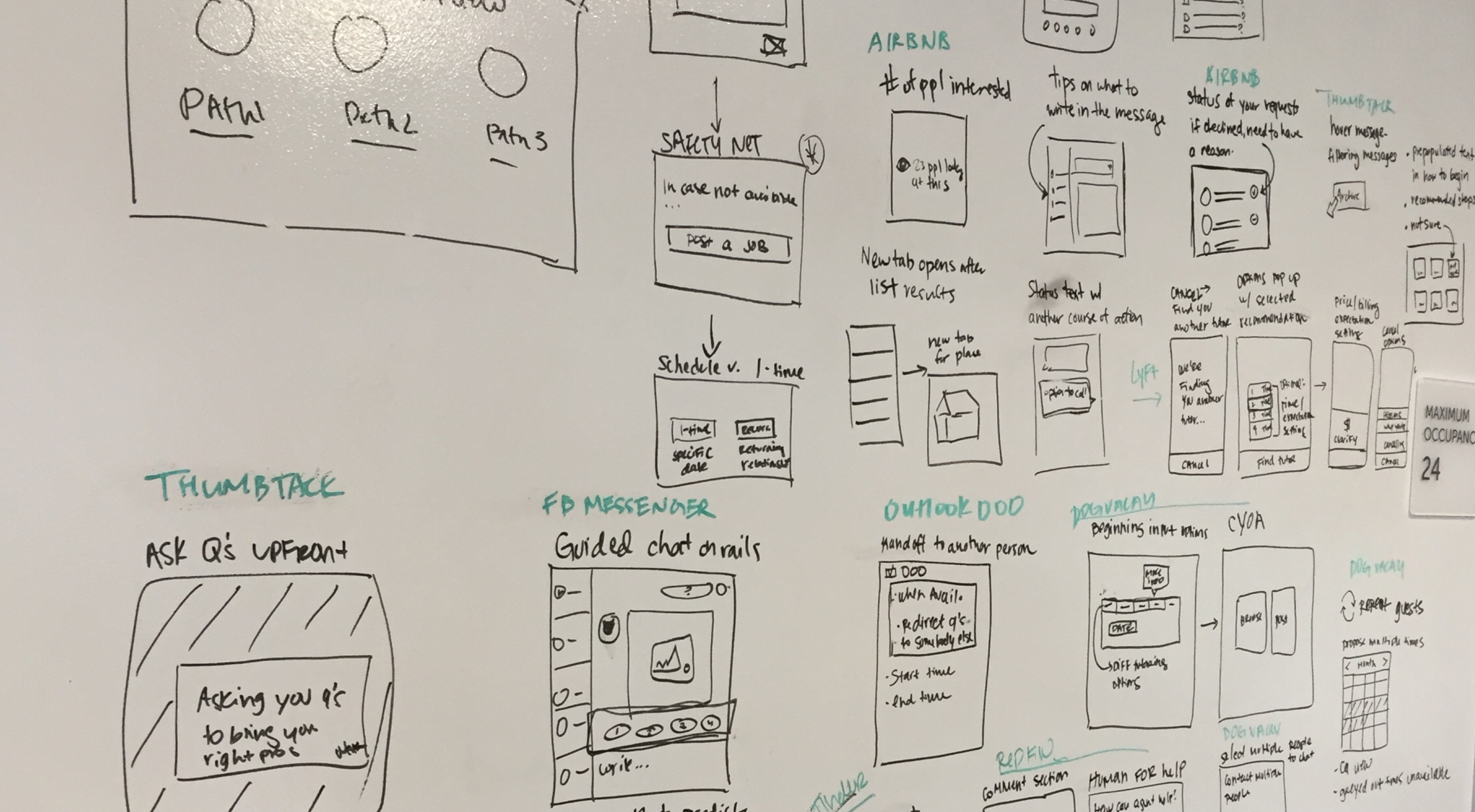inspiration - The group looked at inspiration ranging from DogVacay and UrbanSitter to Facebook Messenger chatbot and Slack. Below are some of the relevant big ideas from the inspiration using the Google Design Sprint lightning demos process.