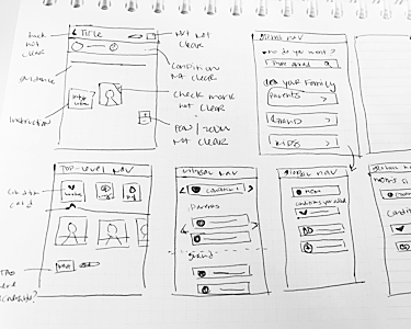 sketches - Quickly sketched ways we could improve the conditions picker page and how the site could flow into mobile.