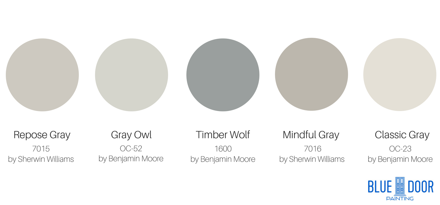 Top Interior Grays Greys Repose Gray SW 7015, Gray Owl OC-52 Benjamin Moore, Timber Wolf 1600, Mindful Gray 7016 Sherwin Williams, Classic Gray OC-23 Benjmain Moore Blue Door Painting