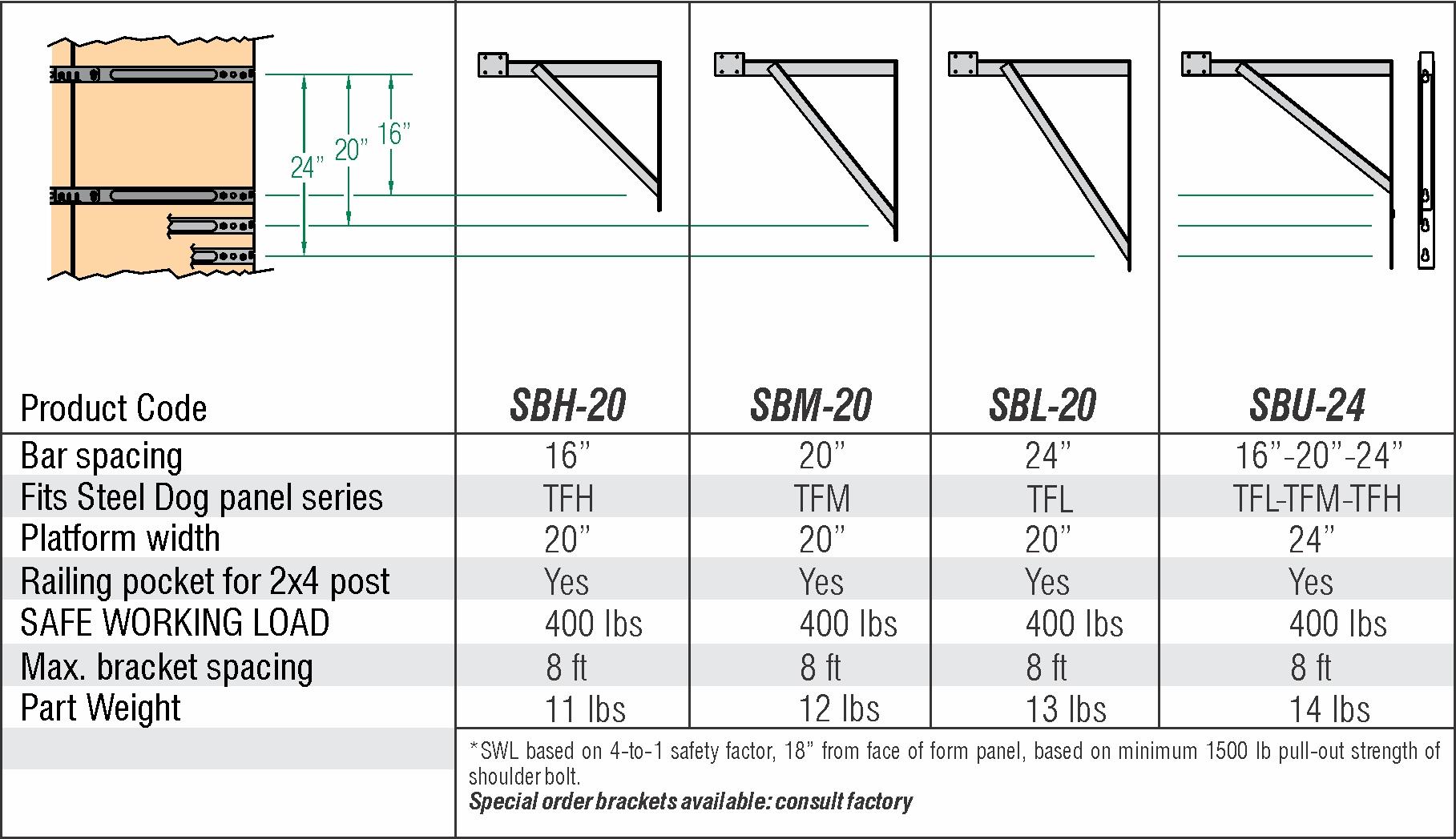 SB Order Graphics.jpg
